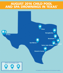 pool safety texas