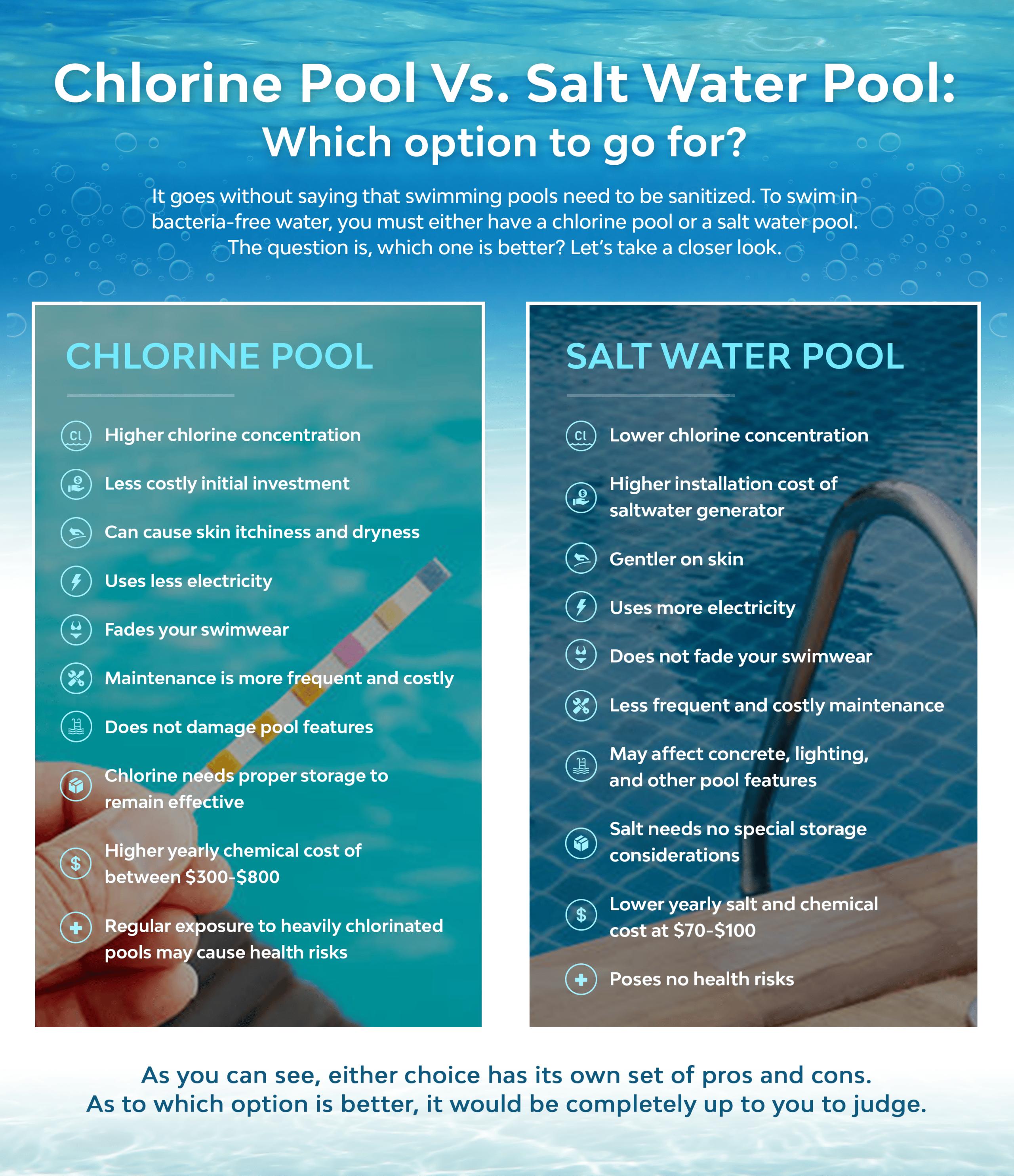 Choosing A Chlorine Pool Or Salt Water Pool Katchakid