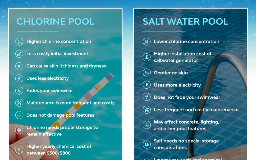 Chlorine Pool or Salt Water Pool?